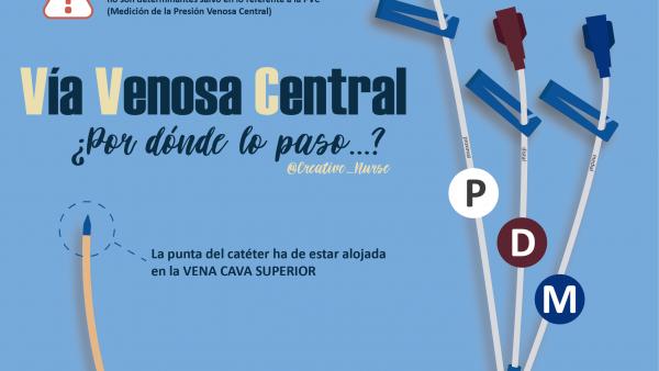 Via Central: ¿Por dónde lo paso?  La clarividencia de Creative Nurse al rescate.