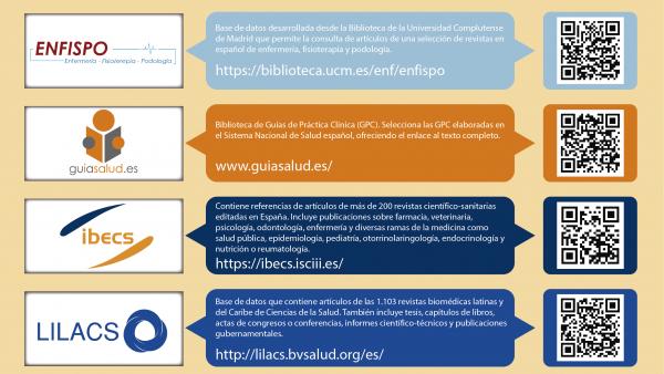 Bases de datos y otras plataformas de acceso abierto