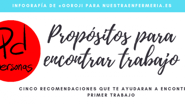 Regálate 5 propósitos para encontrar trabajo